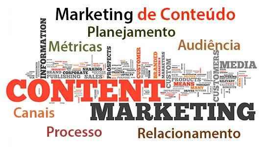 publicidadeviral-marketing-de-conteudo-passo-a-passo title=