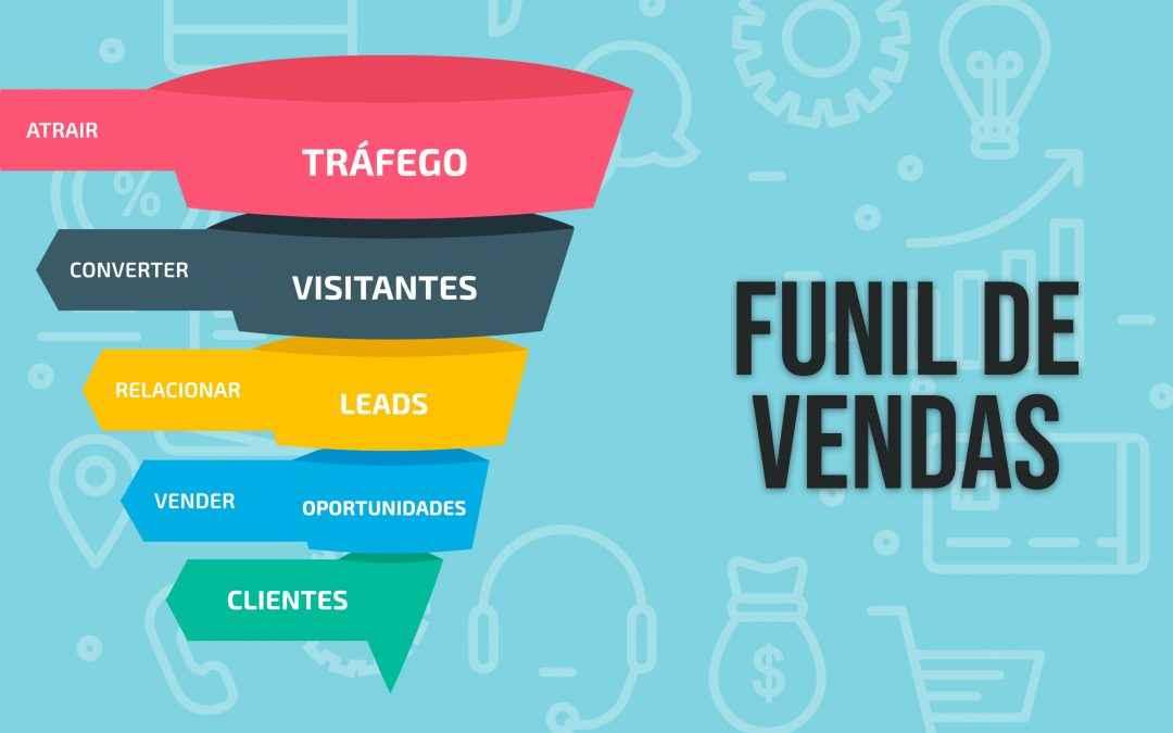 You are currently viewing Funil de Vendas Insights Ações …